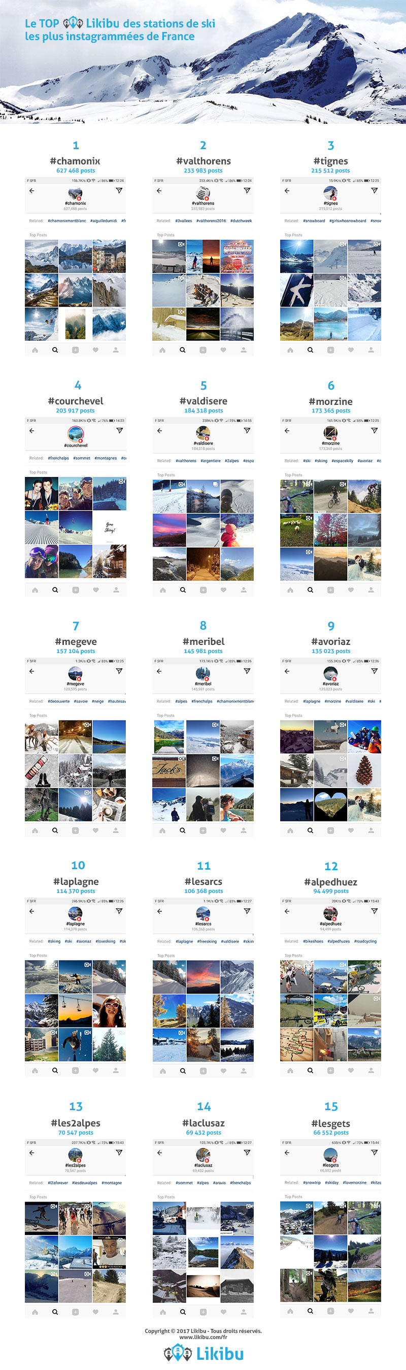 Infographie-Likibu---Ski-Instagram