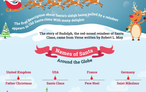 Christmas Special – Evolution Of Santa Claus